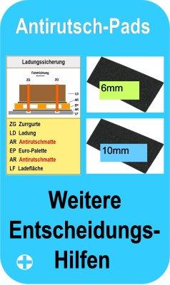 Antirutschplatten-Antirutschpads-Entscheidungshilfen