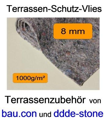 Material für Terrassen, Dachterrassen und Balkons